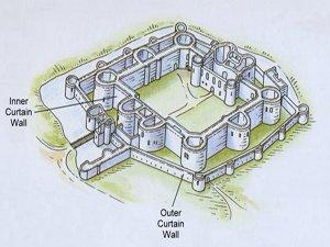 Concentric-castle