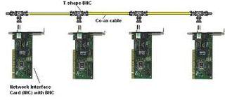 Ethernet_BNC